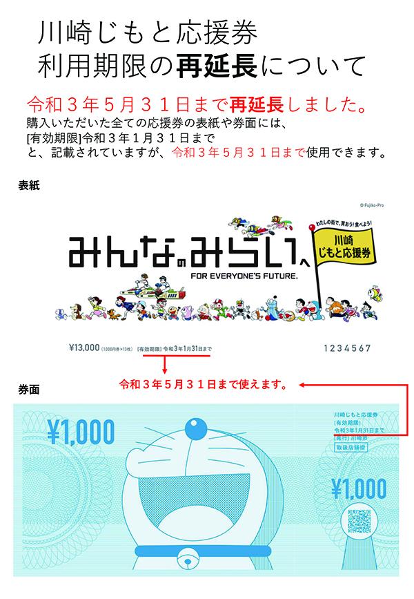 川崎じもと応援券の利用方法(例)